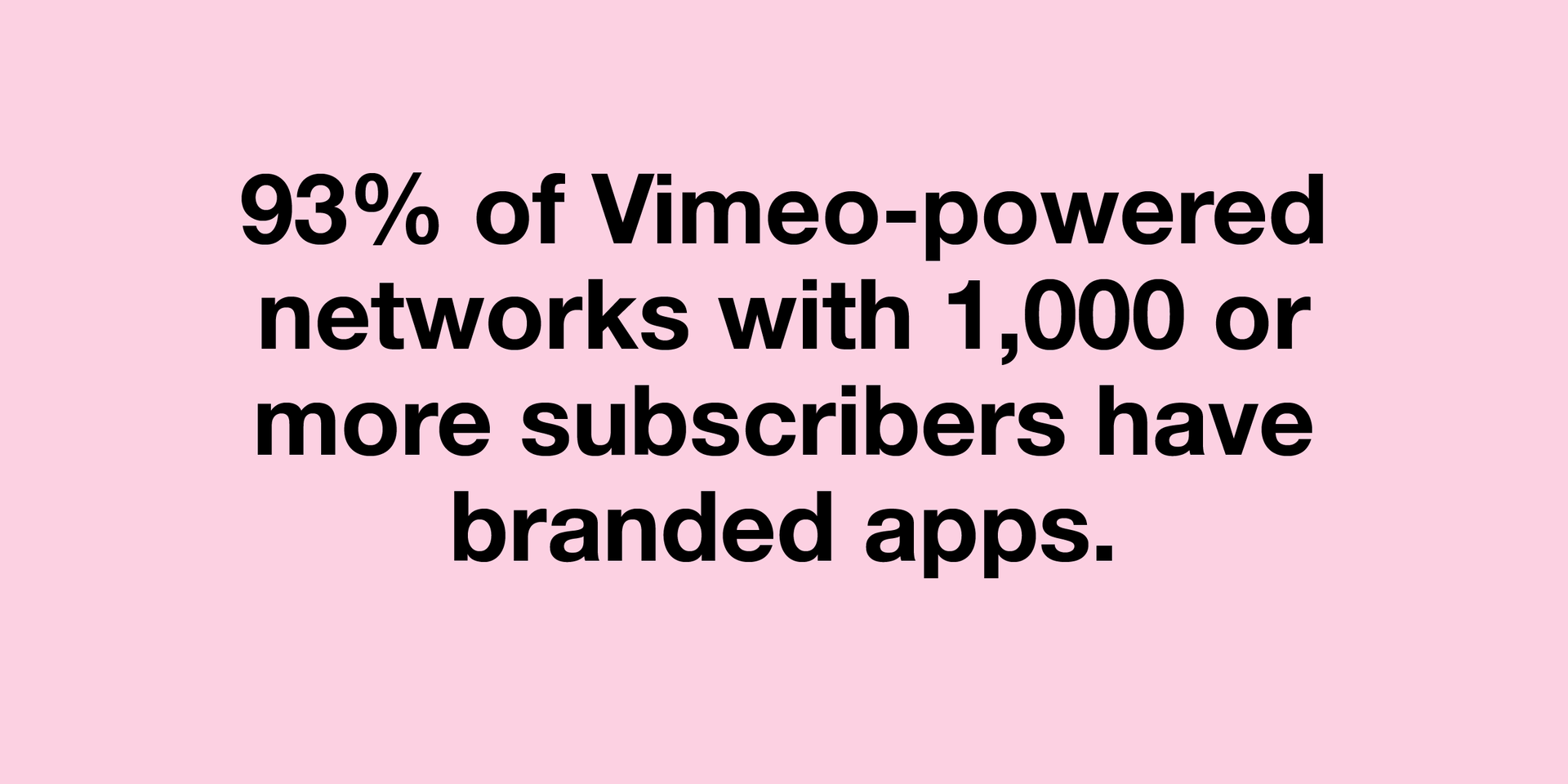93 percent branded apps stat
