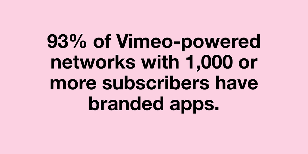 93 percent branded apps stat