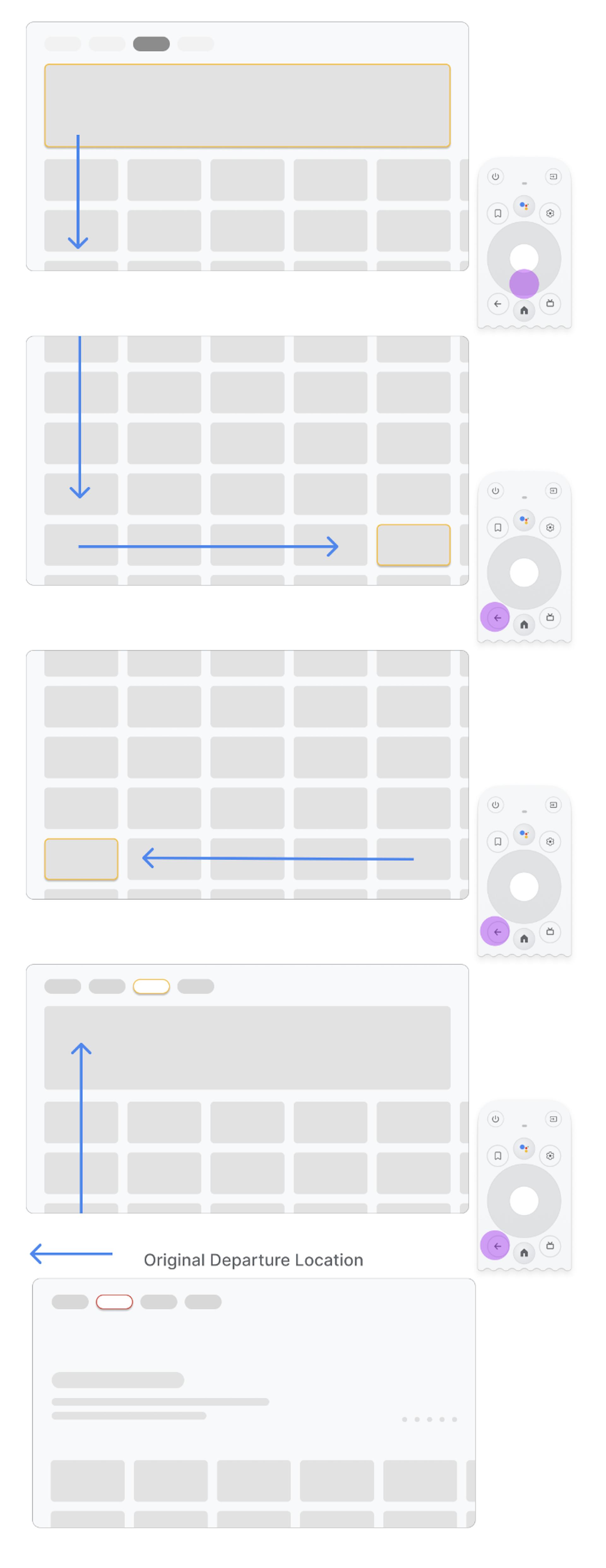电视应用UI设计